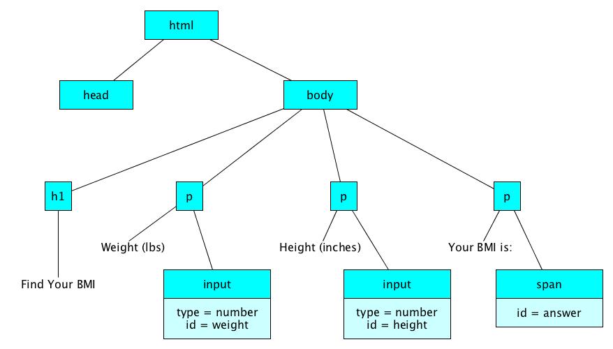 Running JavaScript Programs